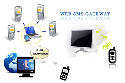sms services integration with web based software ingetration.